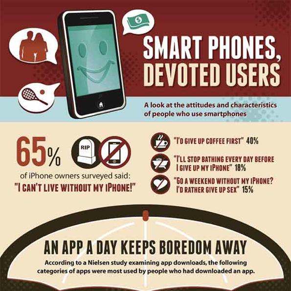 addictive-smartphone-statistics-infographic