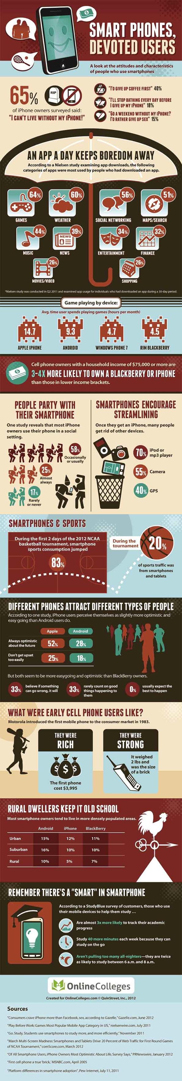 Smart_phone_addiction_copy