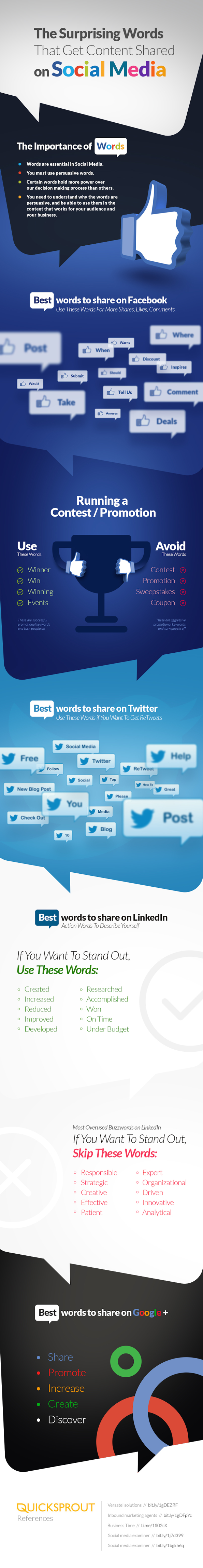 Most Popular Words in Social Media That Will Get Your Content Shared Infographic image
