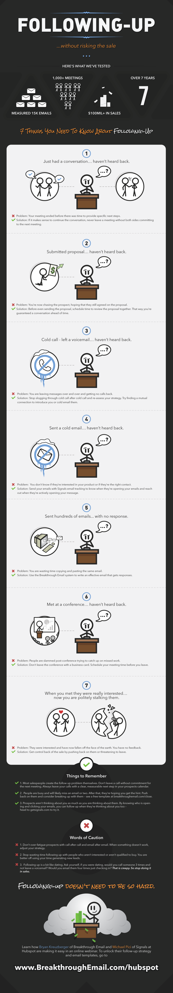 Solutions for Your Sales Follow Up Problems Infographic image