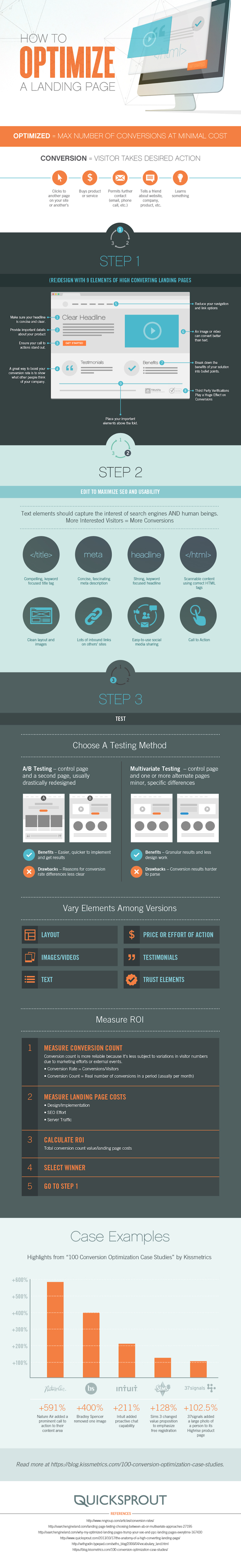 3-steps-to-landing-page-optimization-infographic_copy