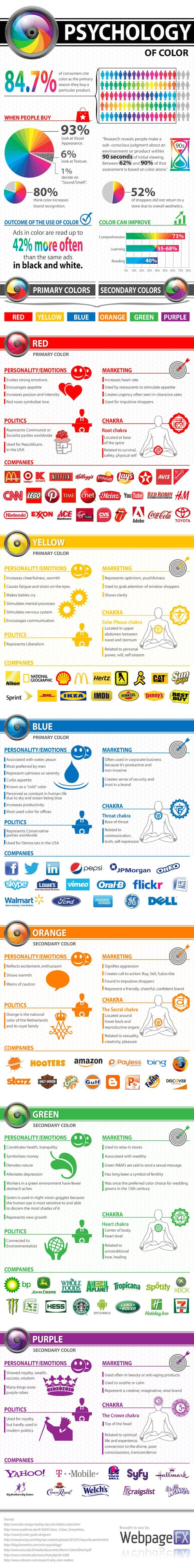 How Colour Affects What We Buy Infographic image