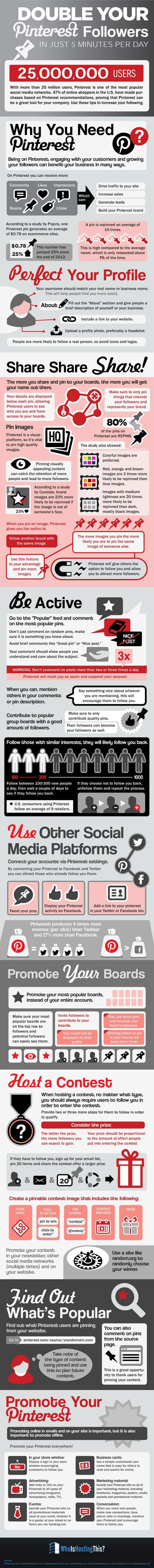 Pinterest for Business: How to Double Your Followers Infographic image
