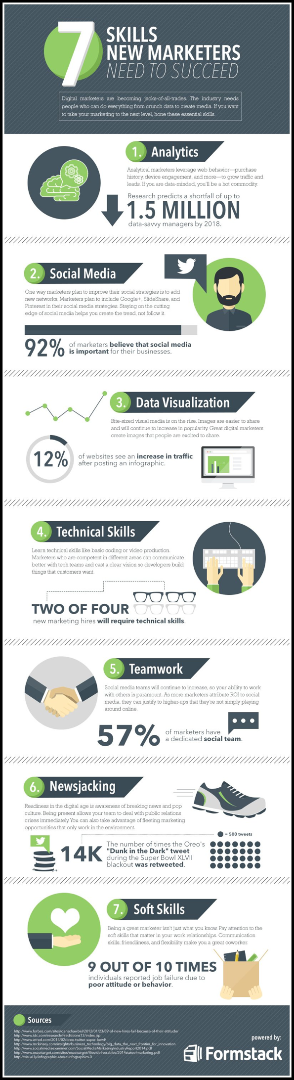 the-7-skills-marketers-need-to-be-successful-infographic_copy