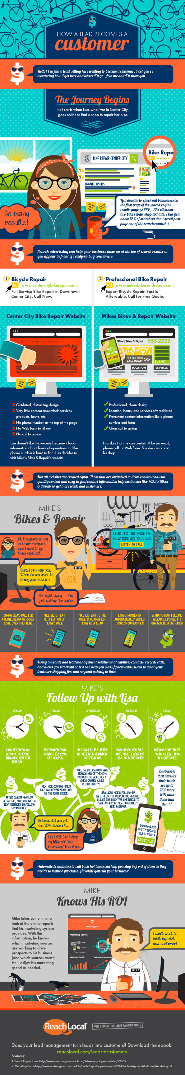 how-a-lead-becomes-a-customer-infographic
