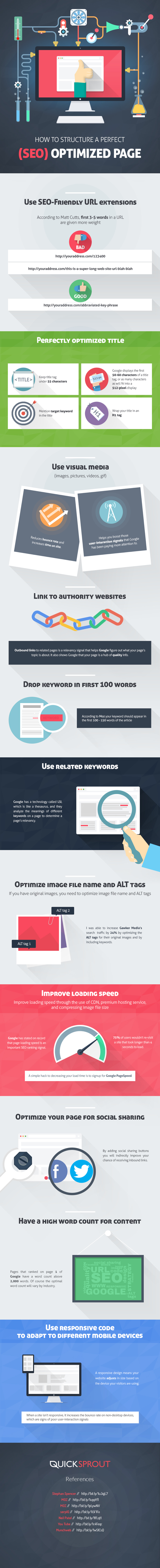 How to Optimize Your Web Page for Search Engines image