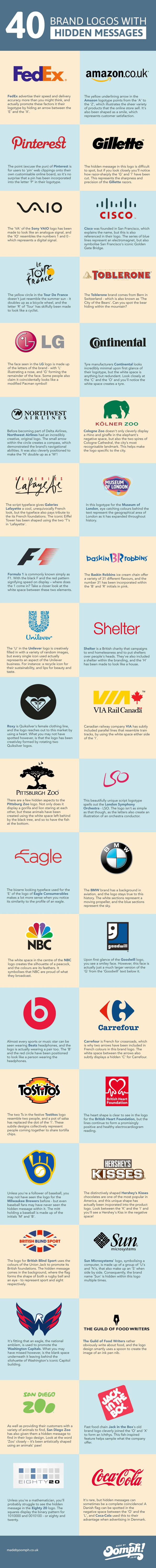 40 Examples of Good Branding Infographic image