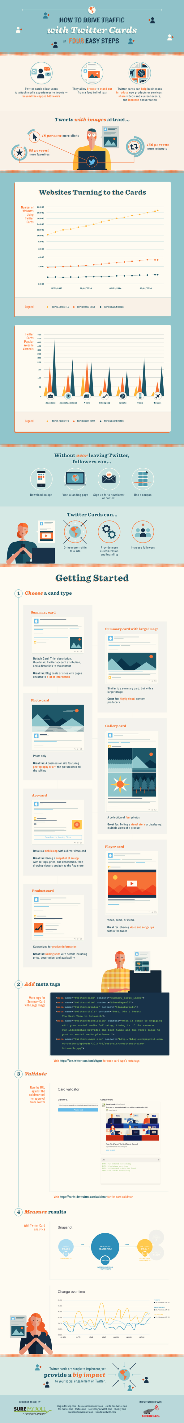 Twitter Cards Review How to Increase Traffic to Your Website Infographic image
