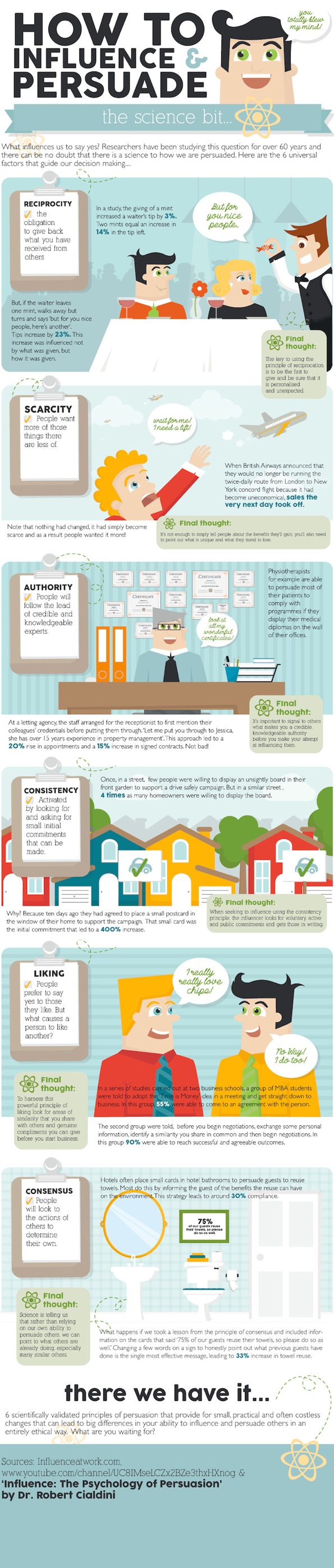 Influence and Persuasion 6 Ways to Sell More Infographic image