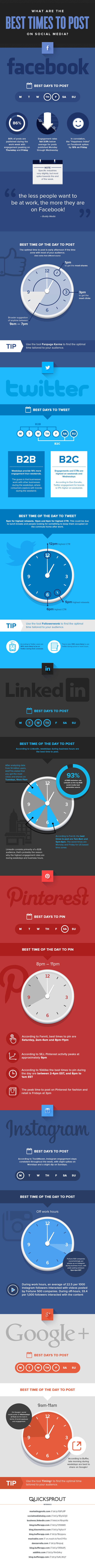 The Best Times to Post on Social Media Infographic image