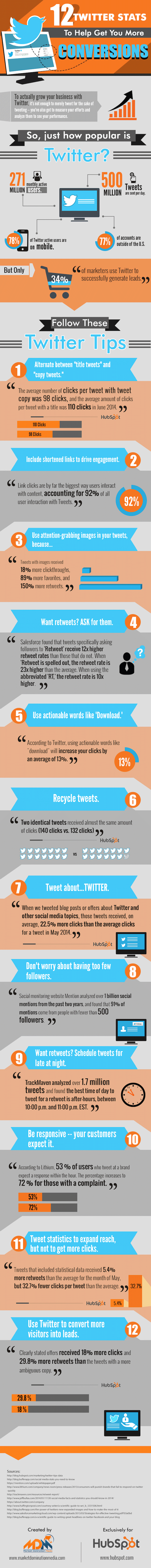 12 Tips to Increase Engagement on Twitter Infographic image