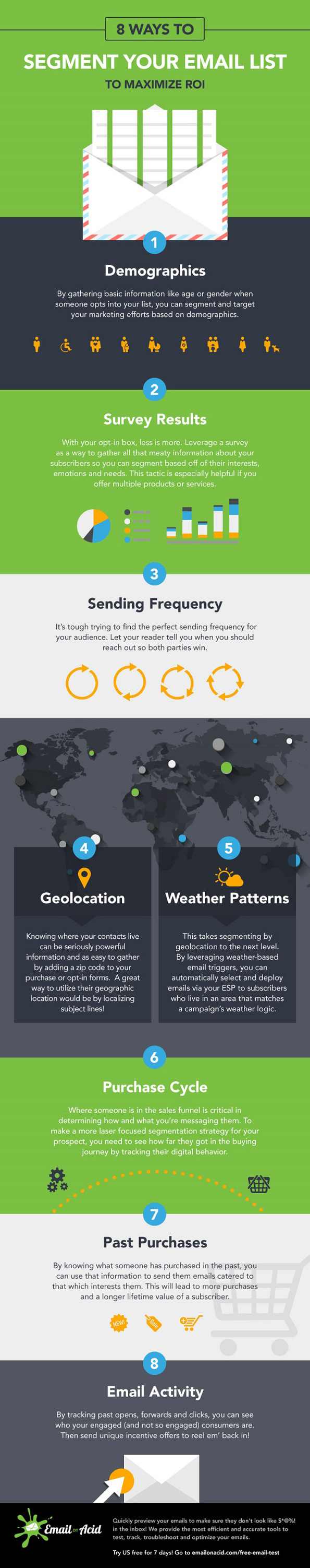 How to Segment Your Email List for Maximum ROI Infographic image