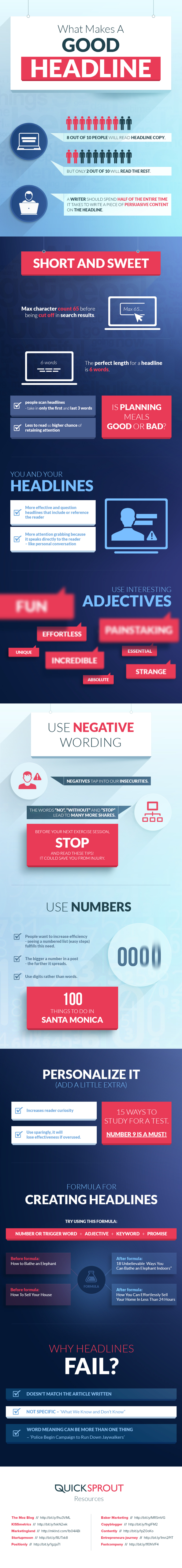 How to Write Headlines That Convert Infographic image