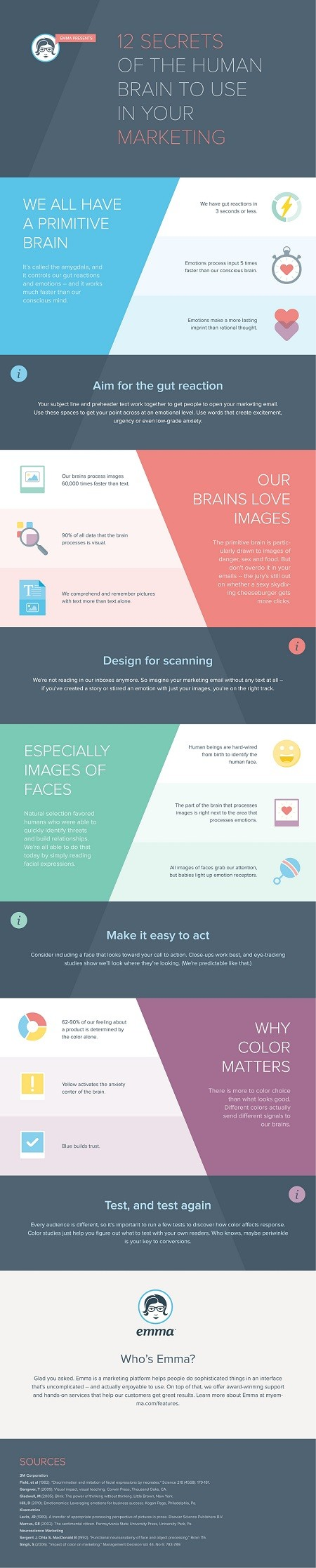 consumer-behaviour-the-psychology-of-marketing-infographic-image