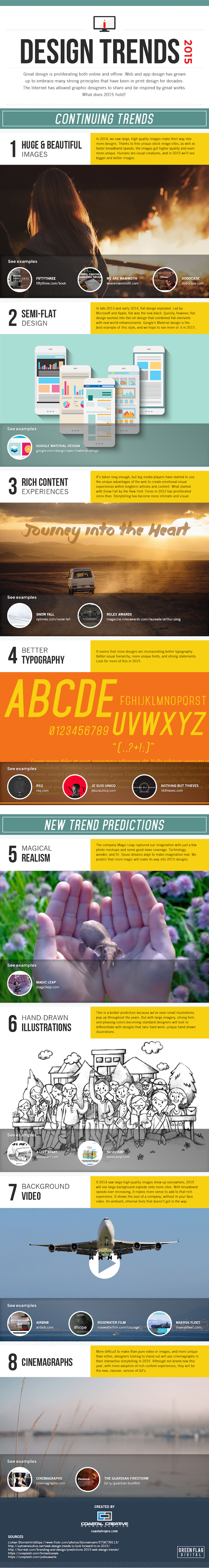 Marketing Design Trends for 2015 Infographic image