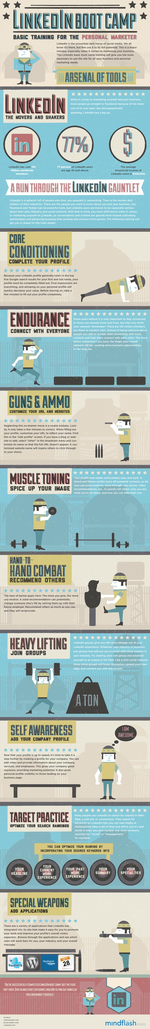 linkedin-Bootcamp-basic-training-infographic
