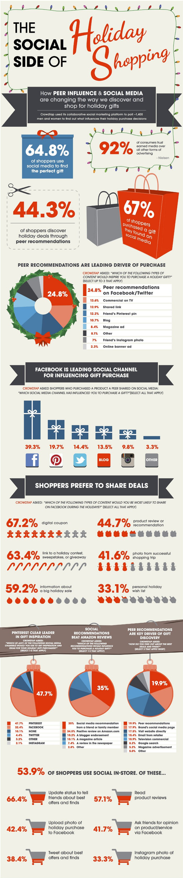 social-side-holiday-shopping-infographic