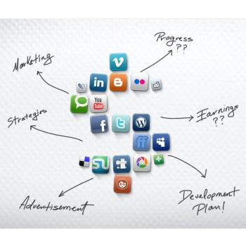 social-media-marketing-effective-approach
