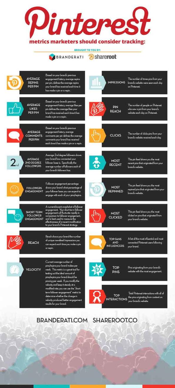 Ultimate-Guide-to-Pinterest-Metrics