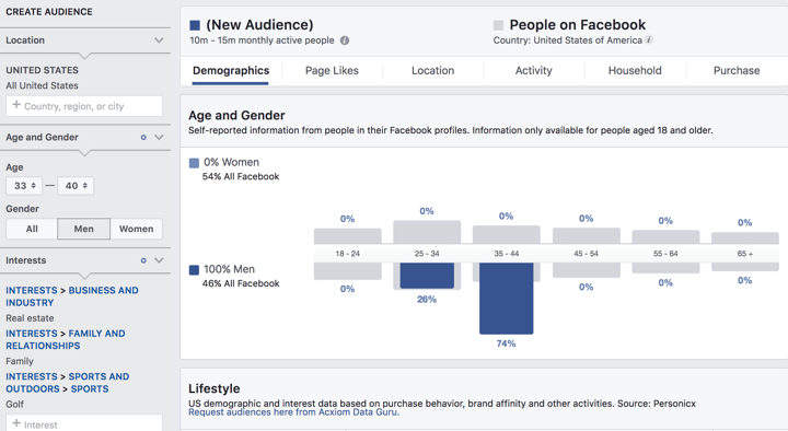 Homebuilder's Guide To Creating a Facebook Marketing Campaign Insights Image