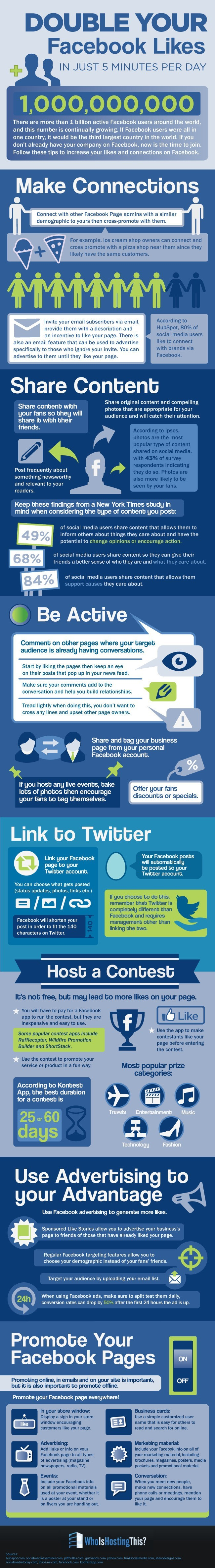 Double Your Facebook Likes In 5 Minutes A Day Infographic image