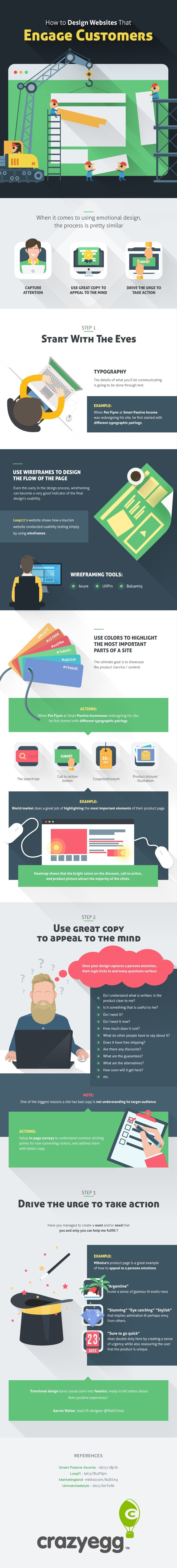Use Great Website Design to Increase Customer Engagement Infographic image