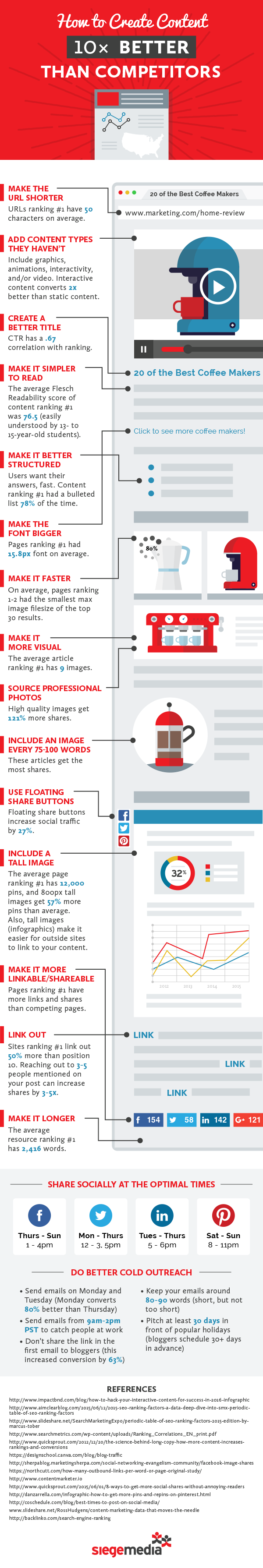 content-creation-17-tips-crush-Infographic-compressed.png