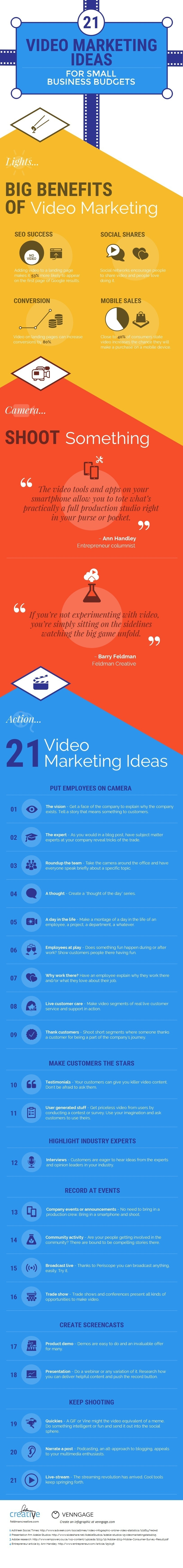 video-marketing-21-tips-need-infographic-compressed.jpg