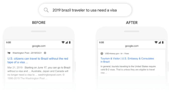 Major Google Algorithm Updates Since 2013 Bert Example Image