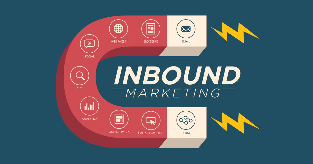 What is HubSpot and Why Do You Need It? Inbound Marketing Image