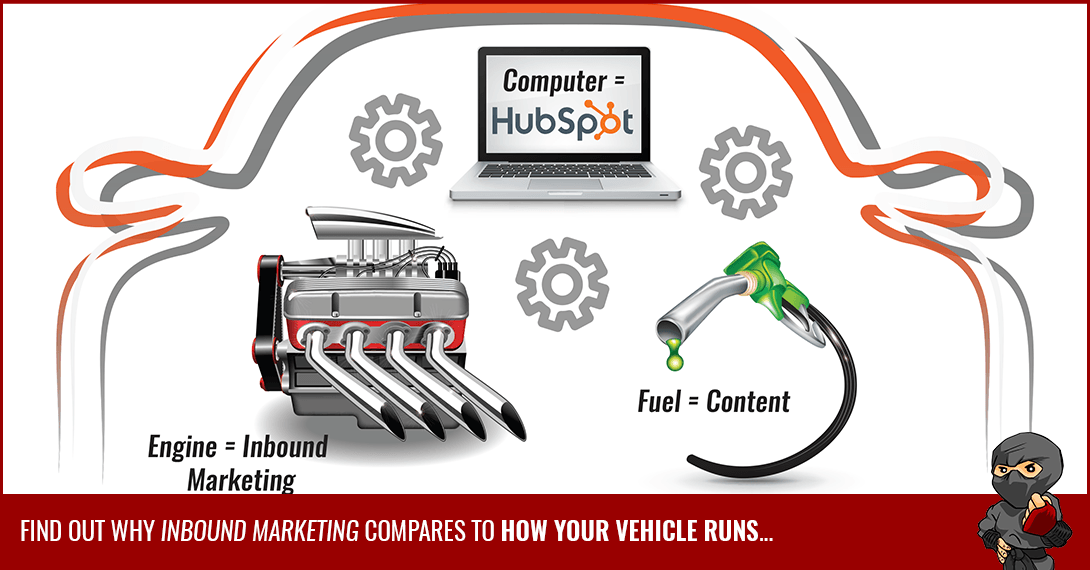 Marketing Machine: How Inbound Runs Just Like a Car