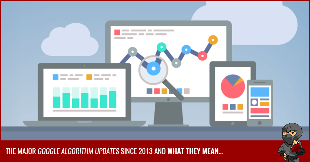 Major Google Algorithm Updates Since 2013 [Infographic]